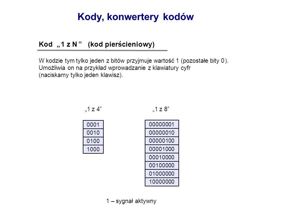 """Kody, konwertery kodów Kod """" 1 z N (kod pierścieniowy)"""