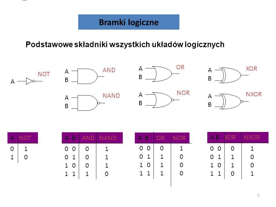 Bramki logiczne Podstawowe składniki wszystkich układów logicznych A B