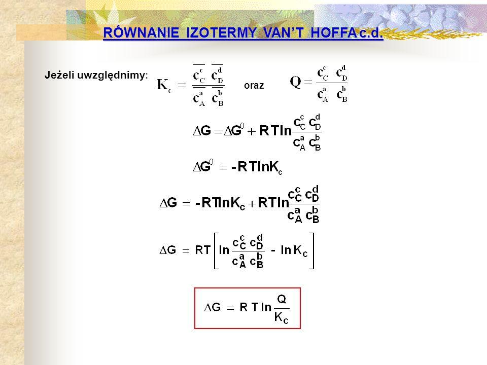 RÓWNANIE IZOTERMY VAN'T HOFFA c.d.