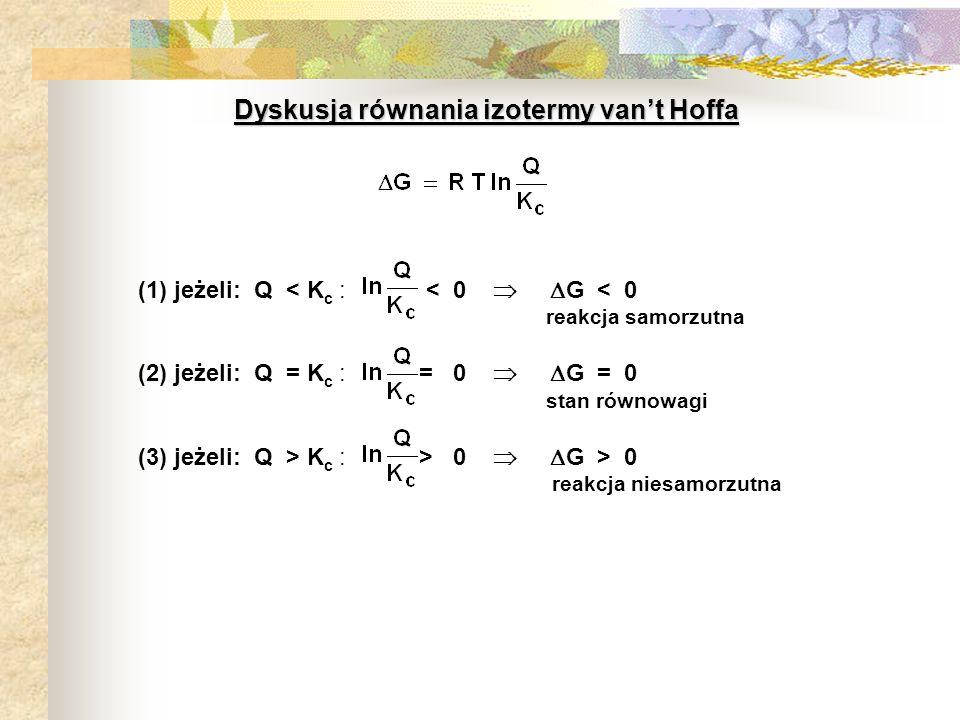 Dyskusja równania izotermy van't Hoffa