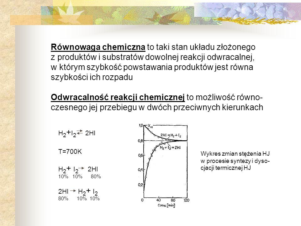 Równowaga chemiczna to taki stan układu złożonego