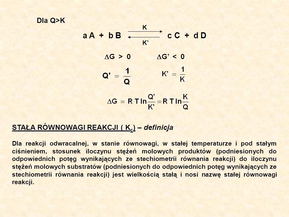 a A + b B c C + d D Dla Q>K G > 0 G' < 0