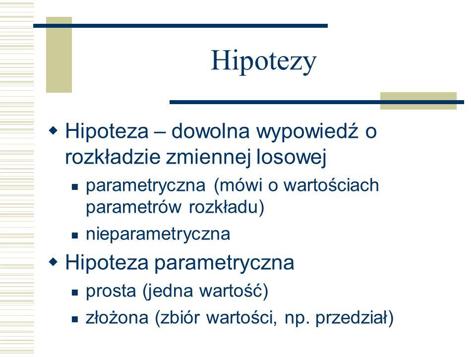 Hipotezy Hipoteza – dowolna wypowiedź o rozkładzie zmiennej losowej
