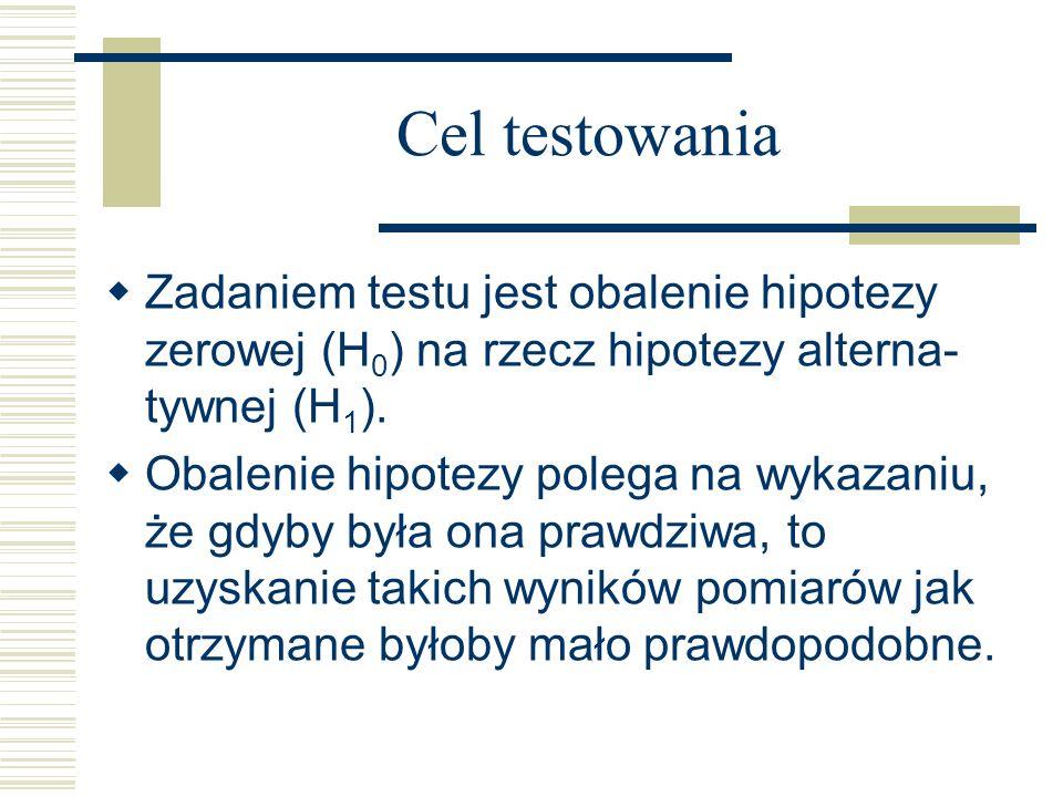 Cel testowania Zadaniem testu jest obalenie hipotezy zerowej (H0) na rzecz hipotezy alterna-tywnej (H1).