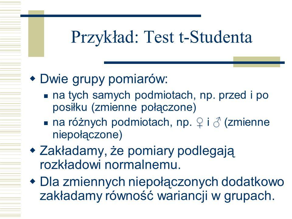 Przykład: Test t-Studenta
