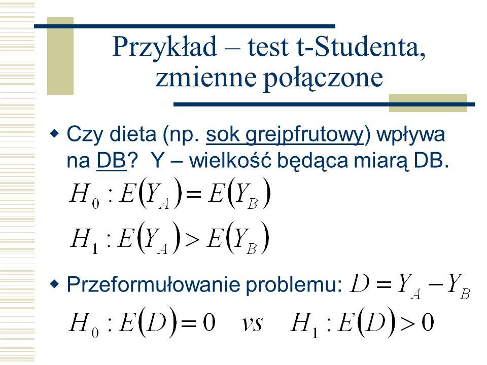 Przykład – test t-Studenta, zmienne połączone