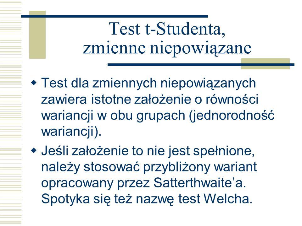 Test t-Studenta, zmienne niepowiązane