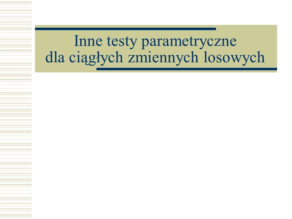 Inne testy parametryczne dla ciągłych zmiennych losowych