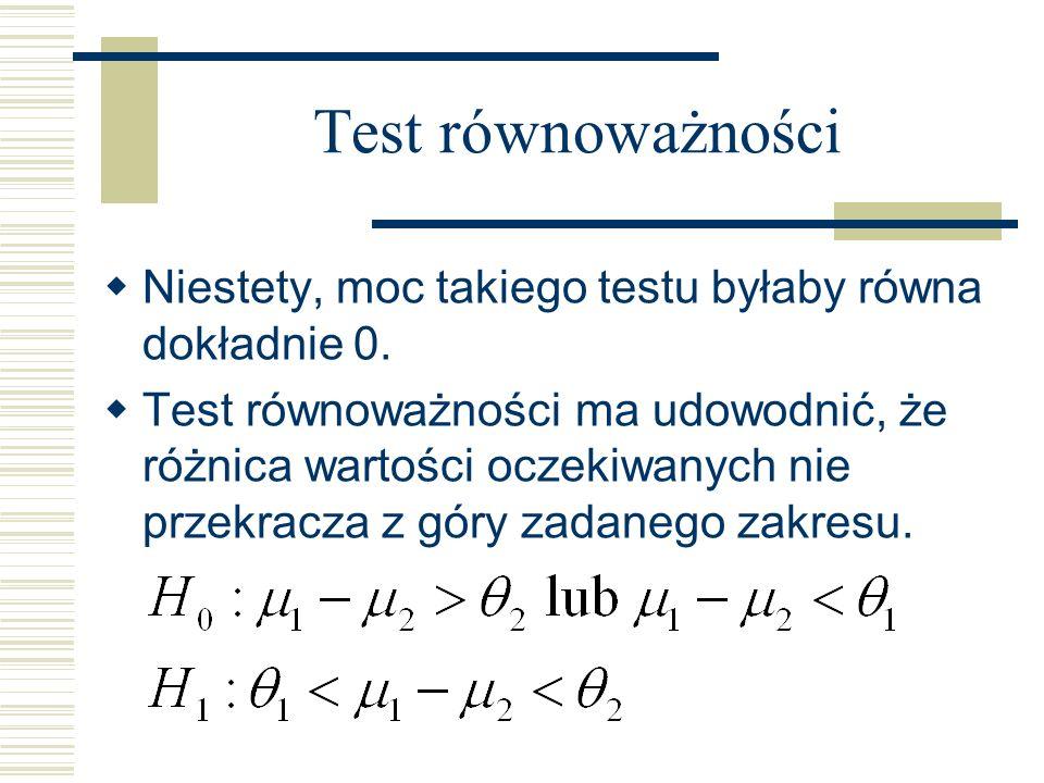 Test równoważności Niestety, moc takiego testu byłaby równa dokładnie 0.