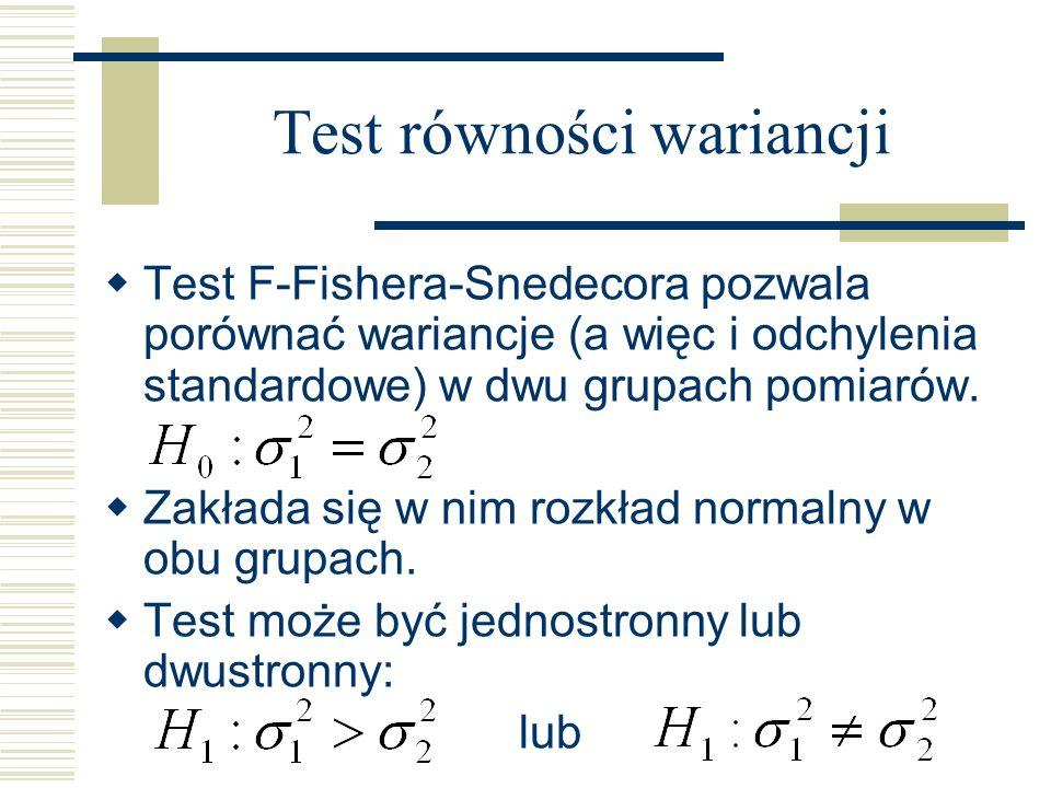 Test równości wariancji