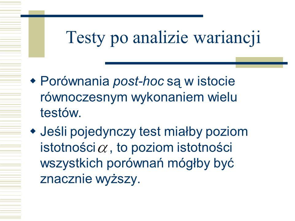 Testy po analizie wariancji