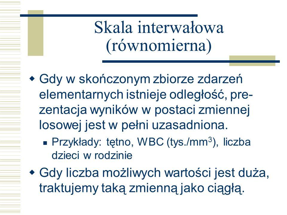 Skala interwałowa (równomierna)