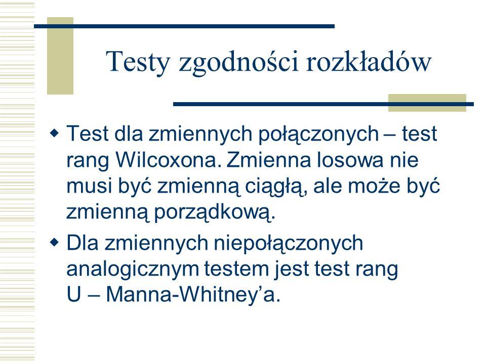 Testy zgodności rozkładów