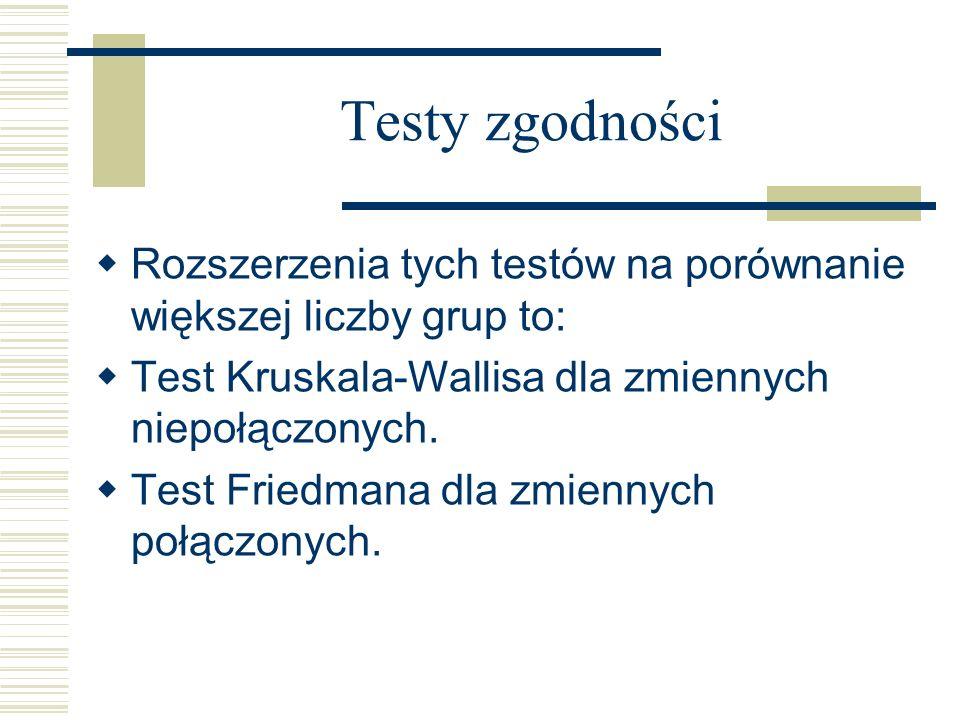 Testy zgodności Rozszerzenia tych testów na porównanie większej liczby grup to: Test Kruskala-Wallisa dla zmiennych niepołączonych.
