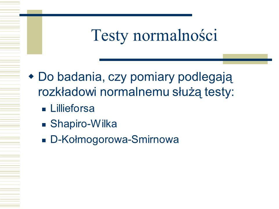 Testy normalności Do badania, czy pomiary podlegają rozkładowi normalnemu służą testy: Lillieforsa.