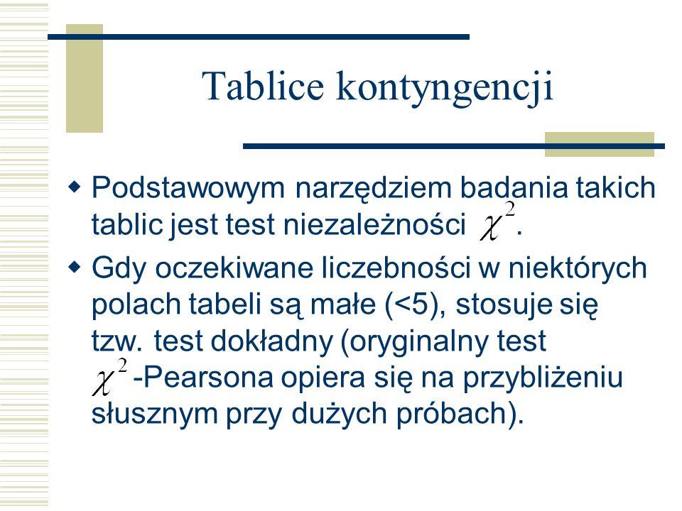 Tablice kontyngencji Podstawowym narzędziem badania takich tablic jest test niezależności .