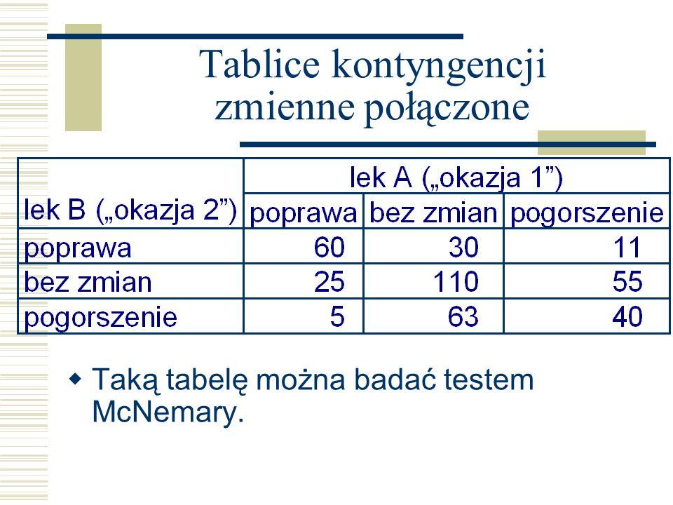 Tablice kontyngencji zmienne połączone
