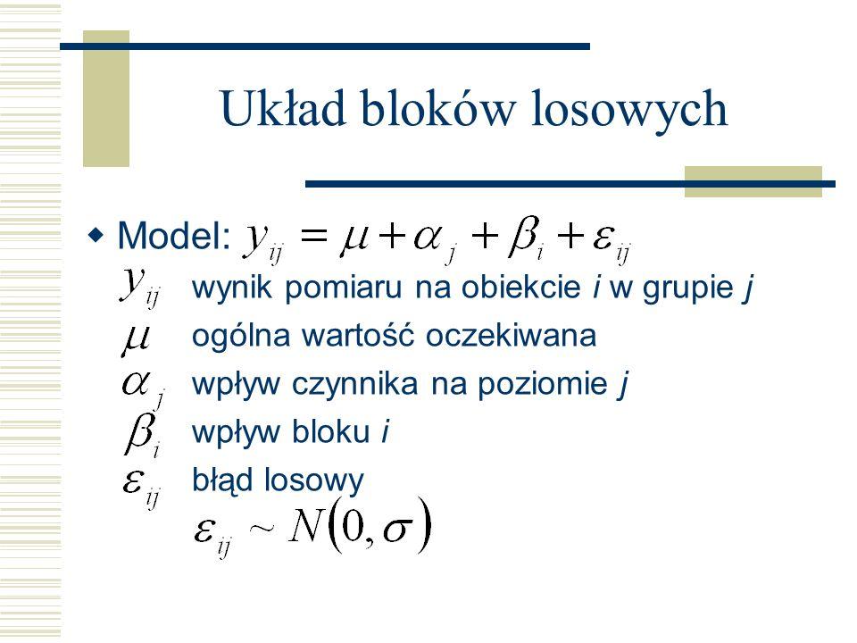 Układ bloków losowych Model: wynik pomiaru na obiekcie i w grupie j