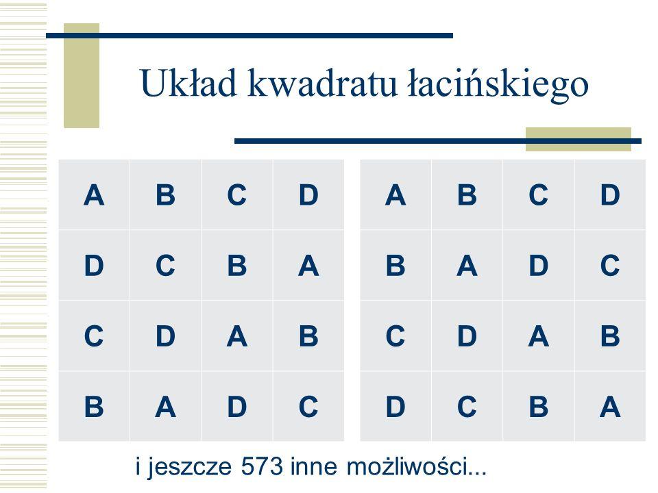 Układ kwadratu łacińskiego