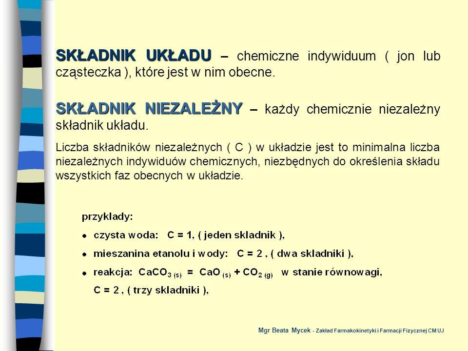 SKŁADNIK NIEZALEŻNY – każdy chemicznie niezależny składnik układu.