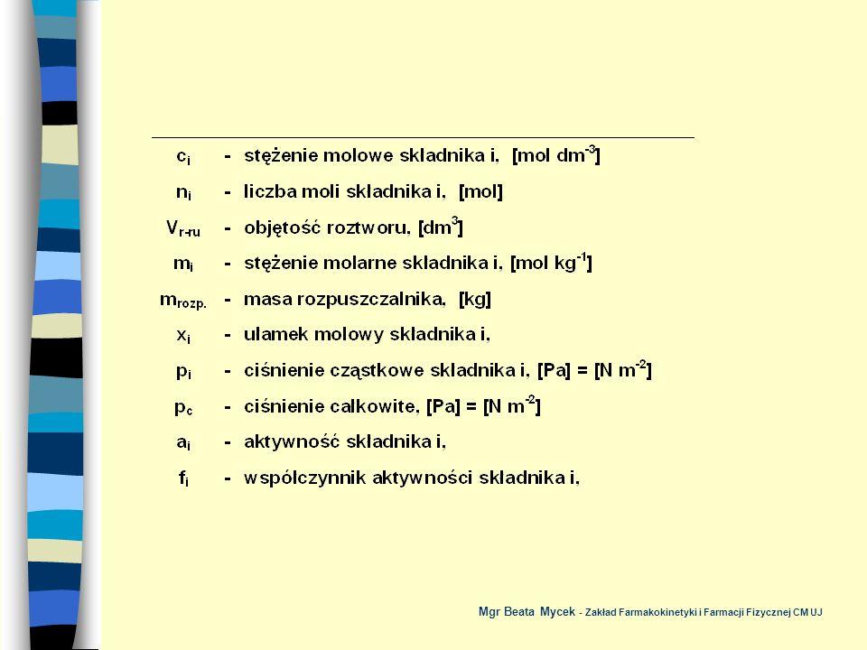 Mgr Beata Mycek - Zakład Farmakokinetyki i Farmacji Fizycznej CM UJ