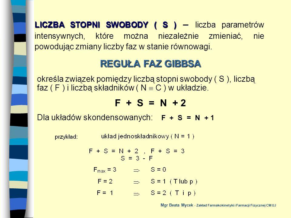 REGUŁA FAZ GIBBSA F + S = N + 2