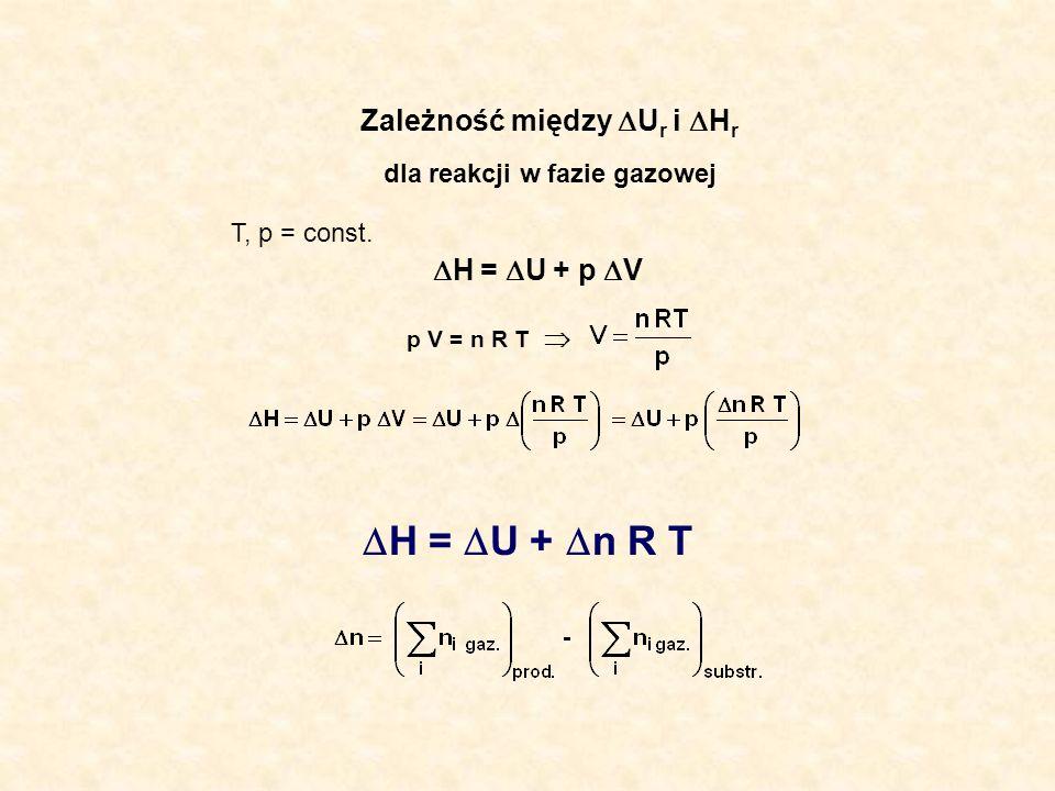 Zależność między Ur i Hr dla reakcji w fazie gazowej