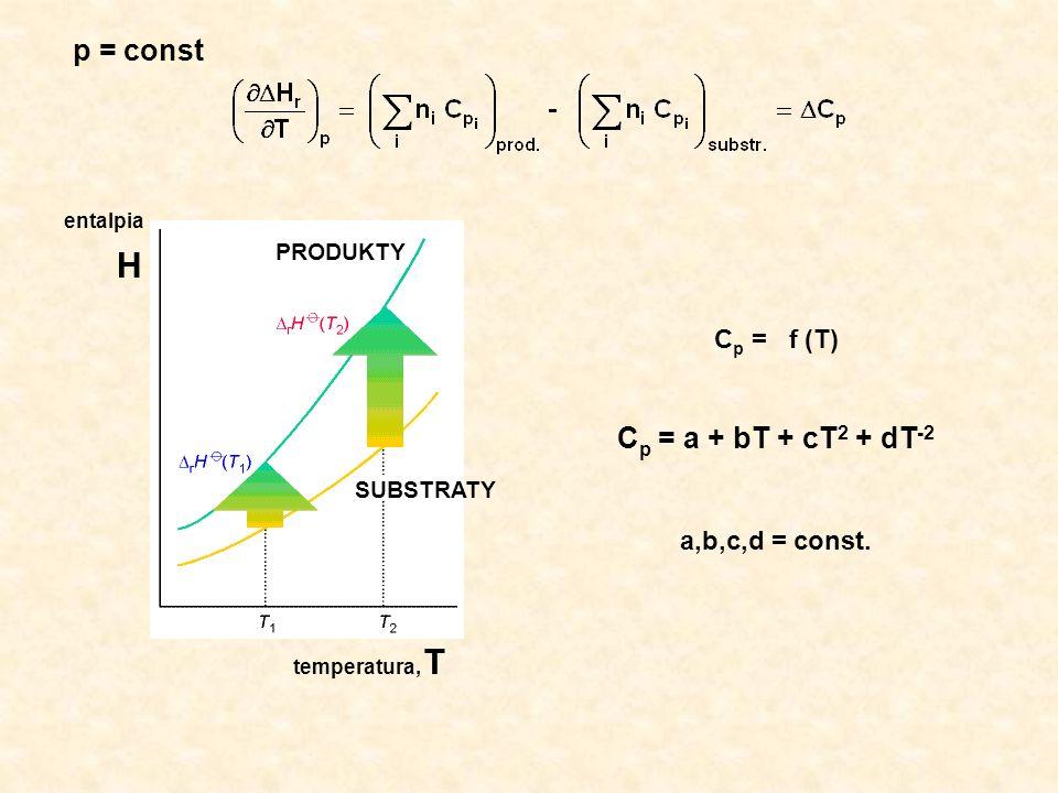 H p = const Cp = a + bT + cT2 + dT-2 Cp = f (T) a,b,c,d = const.