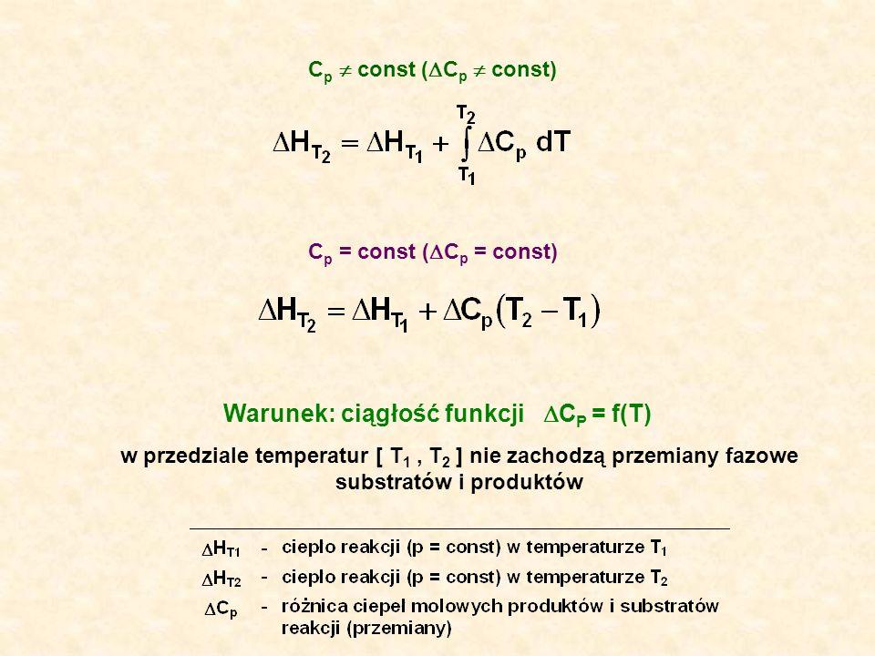 Warunek: ciągłość funkcji CP = f(T)