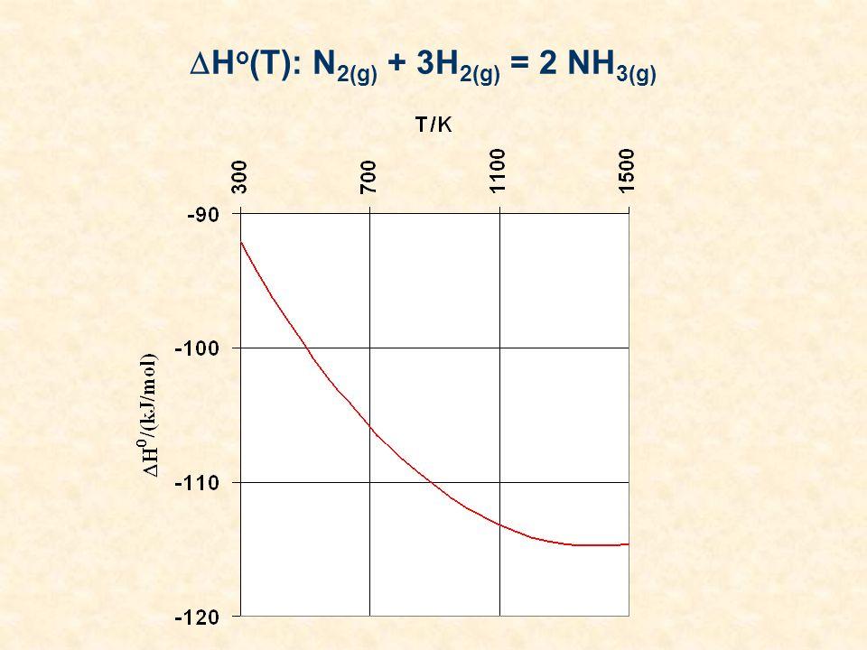 Ho(T): N2(g) + 3H2(g) = 2 NH3(g)