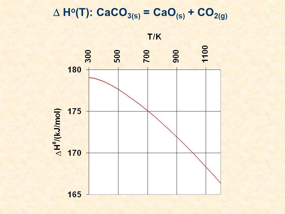  Ho(T): CaCO3(s) = CaO(s) + CO2(g)