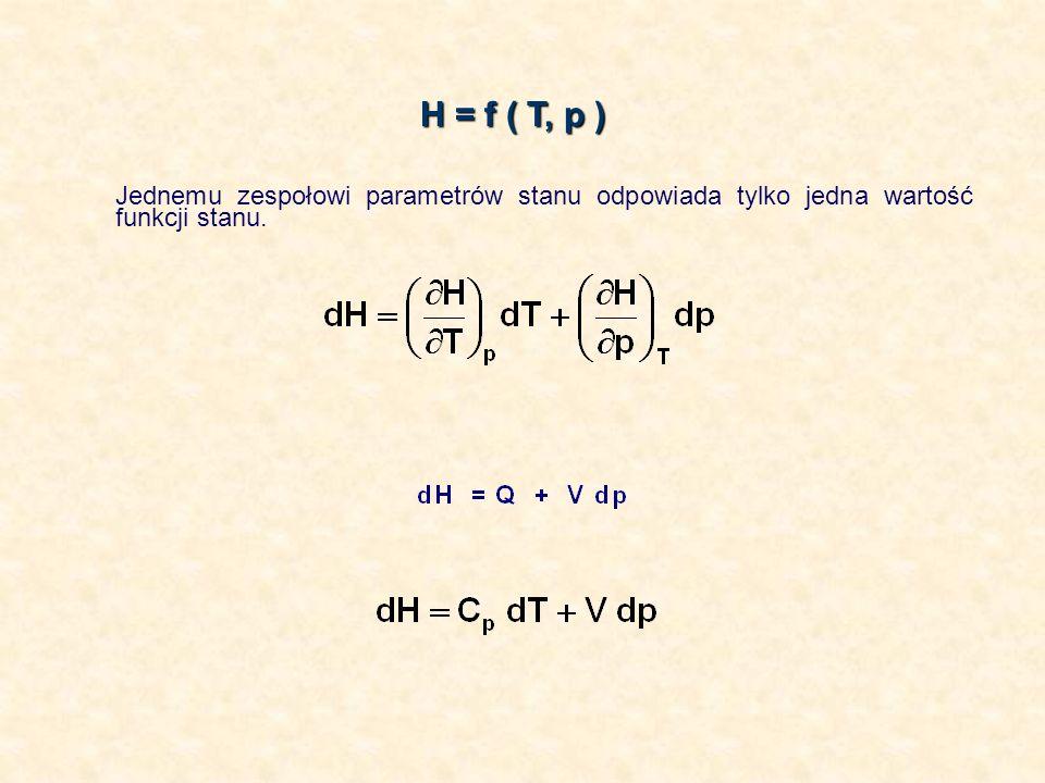 H = f ( T, p ) Jednemu zespołowi parametrów stanu odpowiada tylko jedna wartość funkcji stanu.