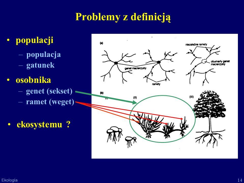 Problemy z definicją populacji osobnika ekosystemu populacja gatunek