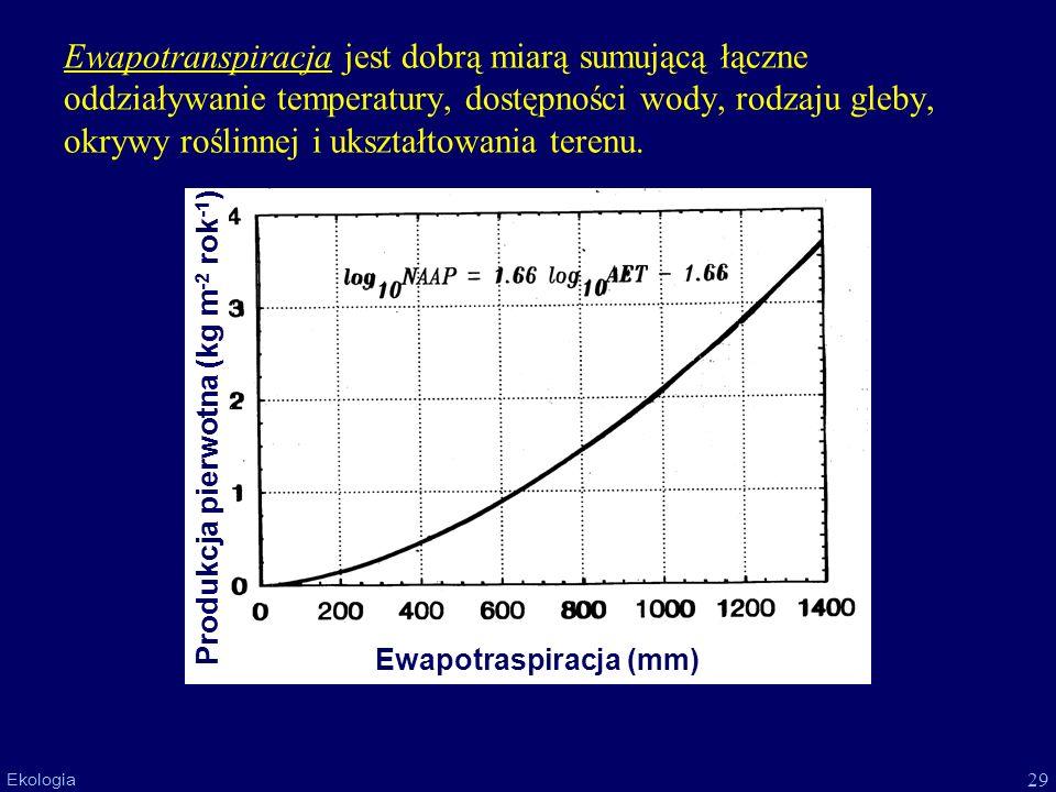 Ewapotraspiracja (mm) Produkcja pierwotna (kg m-2 rok-1)