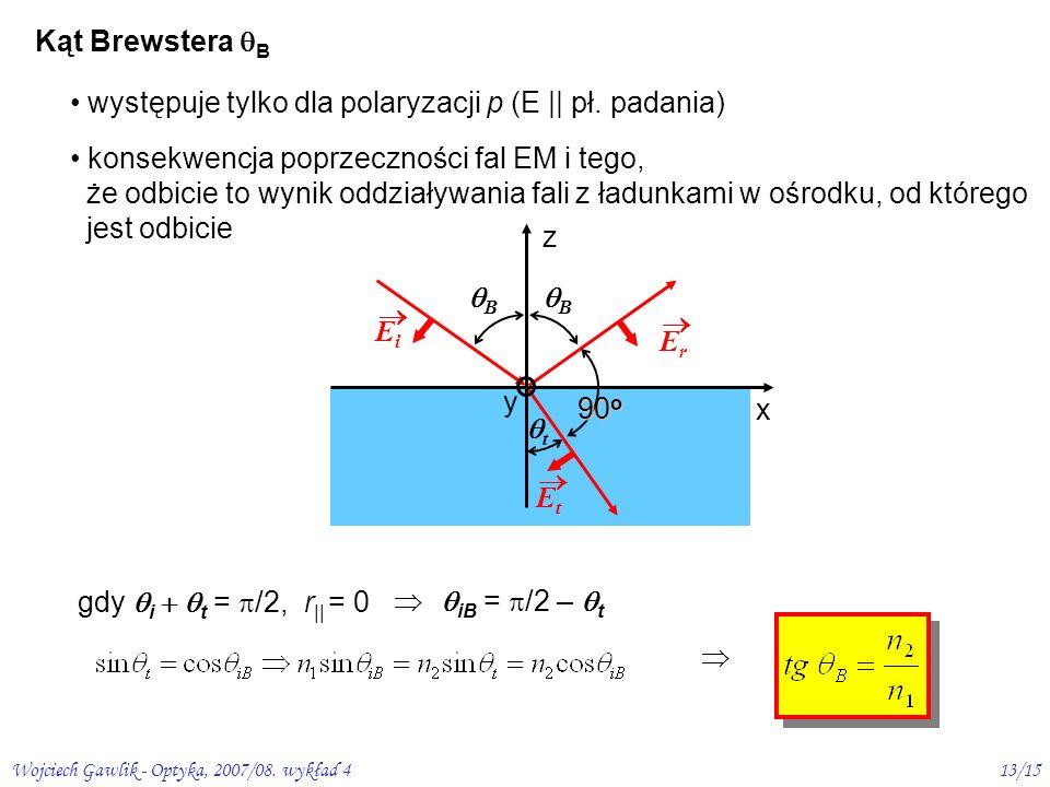 występuje tylko dla polaryzacji p (E || pł. padania)