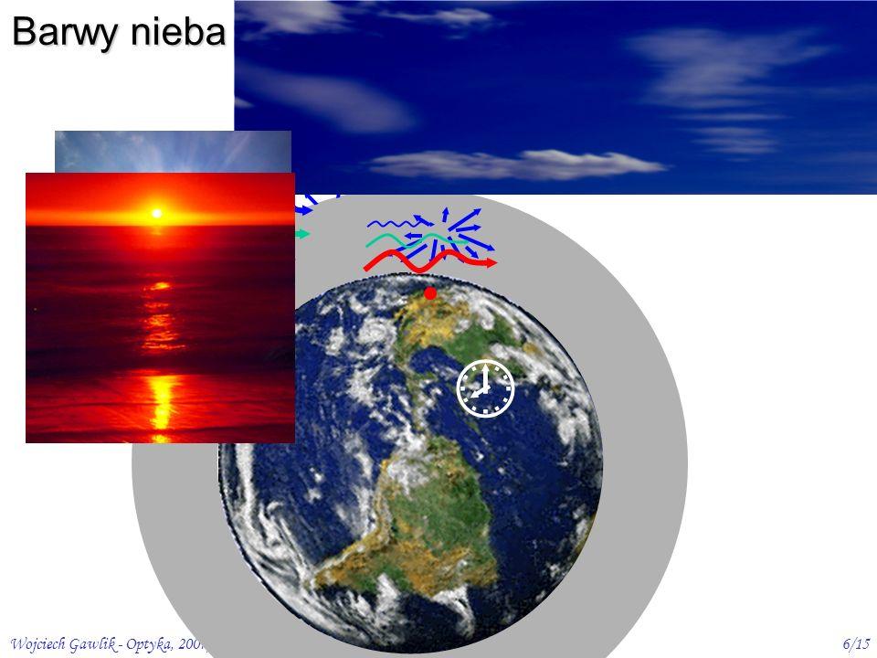 Barwy nieba   Wojciech Gawlik - Optyka, 2007/08. wykład 4