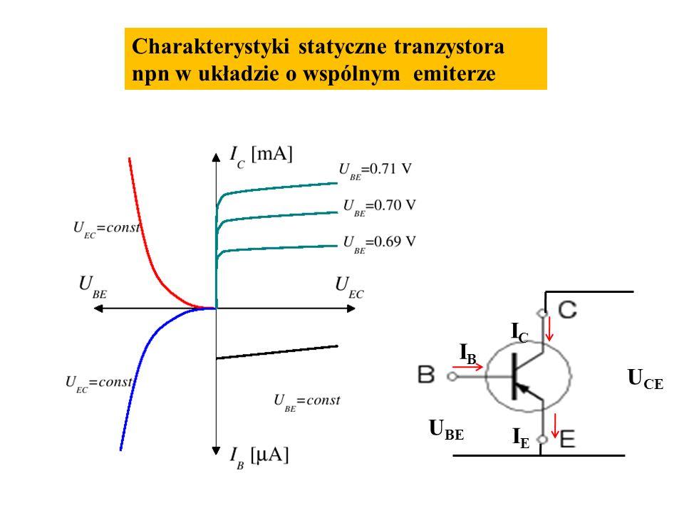 Charakterystyki statyczne tranzystora npn w układzie o wspólnym emiterze
