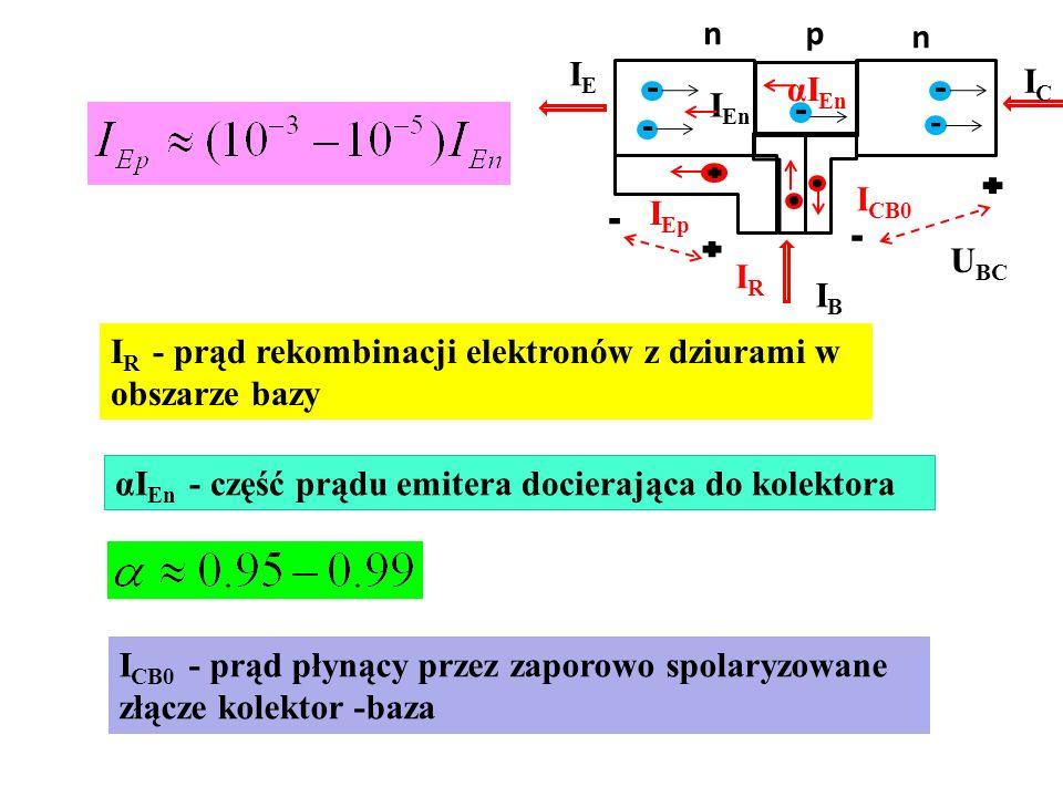 n p. UBC. IC. IE. IB. IEn. IEp. IR. ICB0. αIEn. IR - prąd rekombinacji elektronów z dziurami w obszarze bazy.