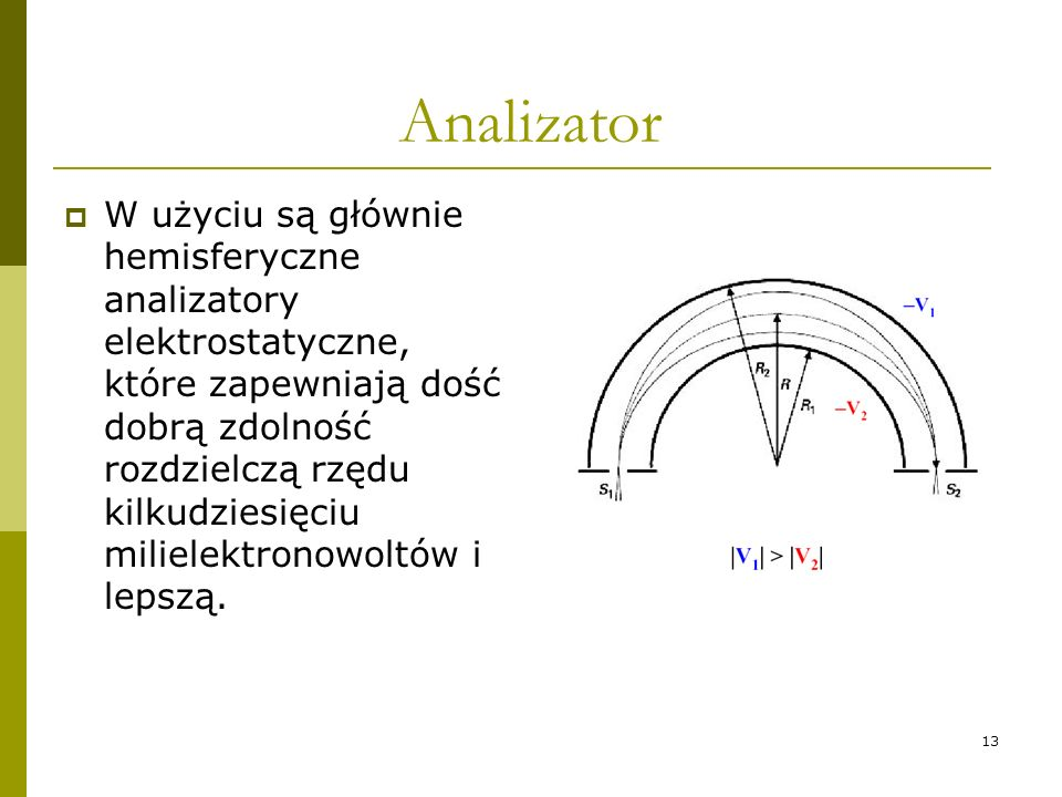 Analizator