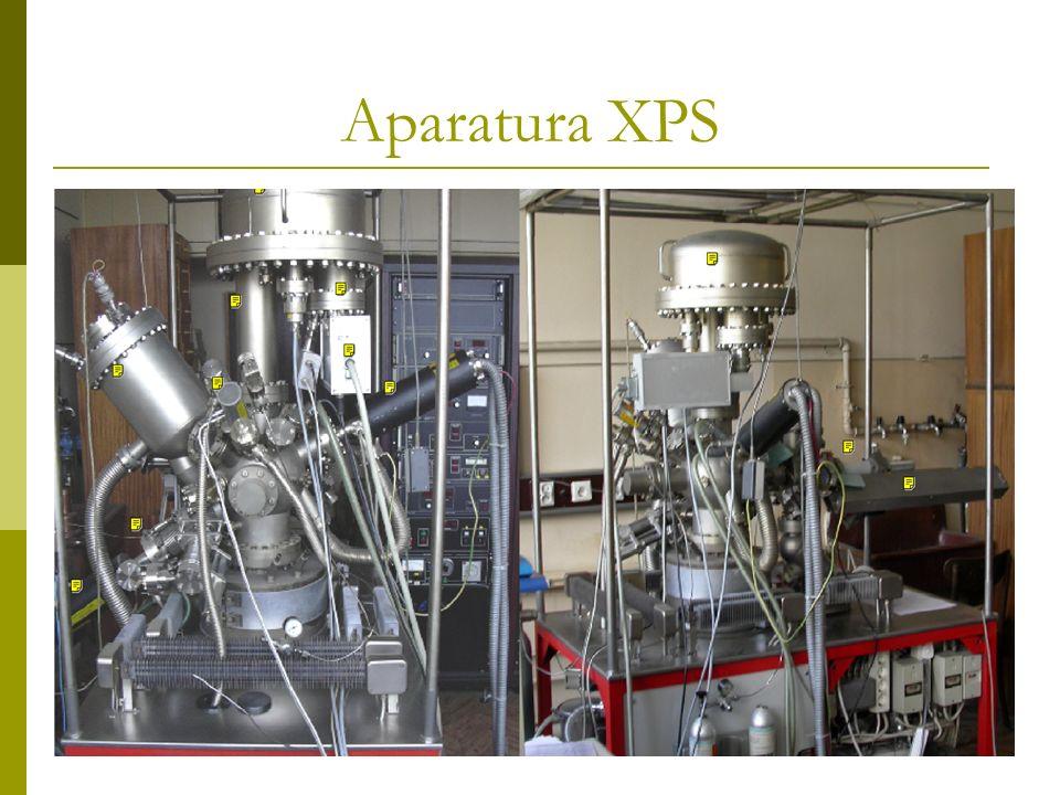 Aparatura XPS