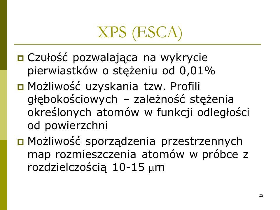 XPS (ESCA)Czułość pozwalająca na wykrycie pierwiastków o stężeniu od 0,01%