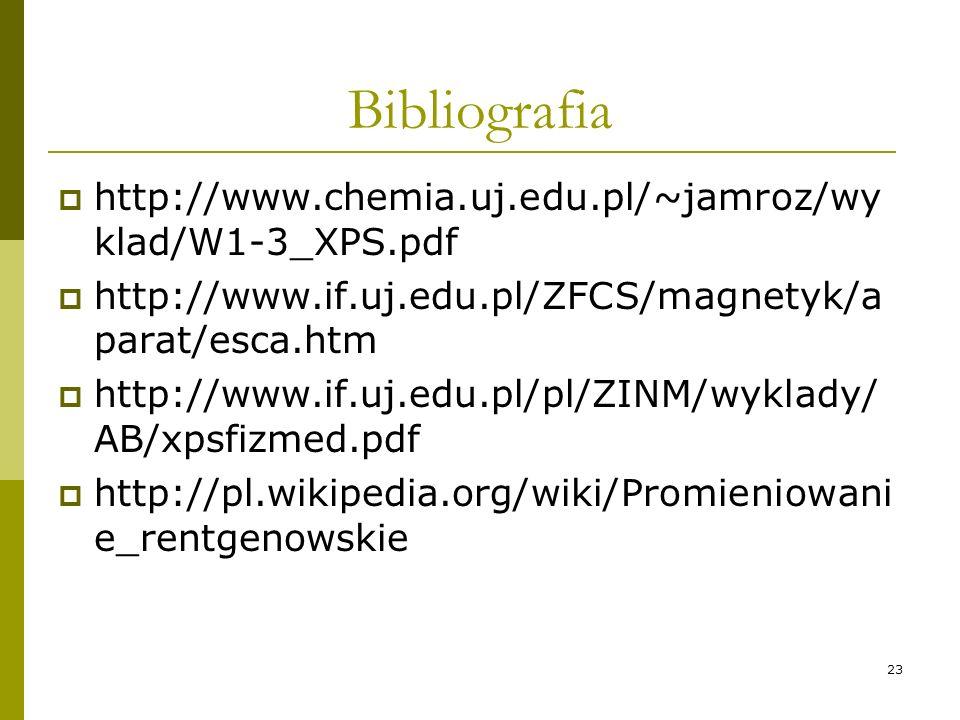 Bibliografia http://www.chemia.uj.edu.pl/~jamroz/wyklad/W1-3_XPS.pdf