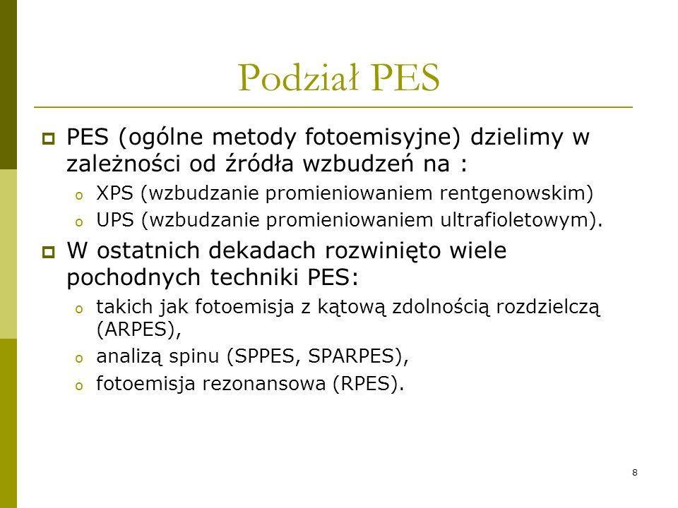 Podział PES PES (ogólne metody fotoemisyjne) dzielimy w zależności od źródła wzbudzeń na : XPS (wzbudzanie promieniowaniem rentgenowskim)