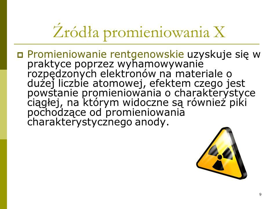 Źródła promieniowania X