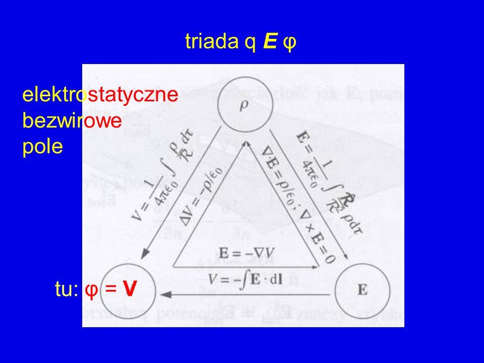 triada q E φ elektrostatyczne bezwirowe pole tu: φ = V