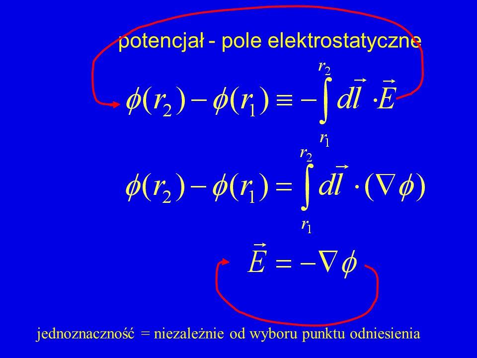 potencjał - pole elektrostatyczne