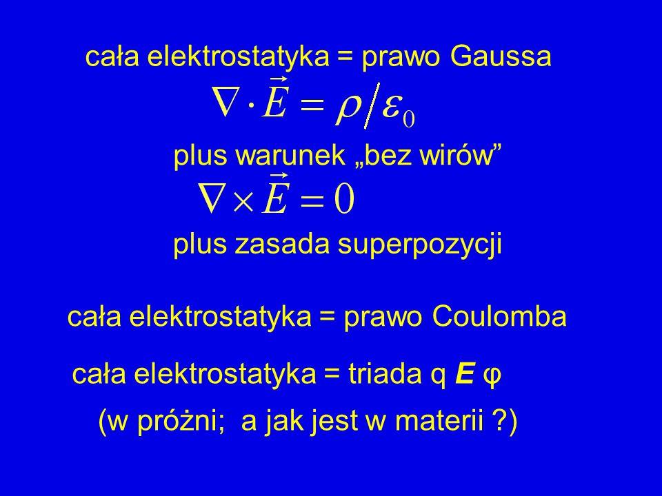 cała elektrostatyka = prawo Gaussa