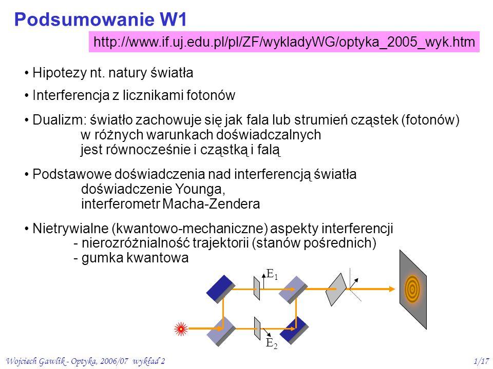 Podsumowanie W1 http://www.if.uj.edu.pl/pl/ZF/wykladyWG/optyka_2005_wyk.htm. Hipotezy nt. natury światła.