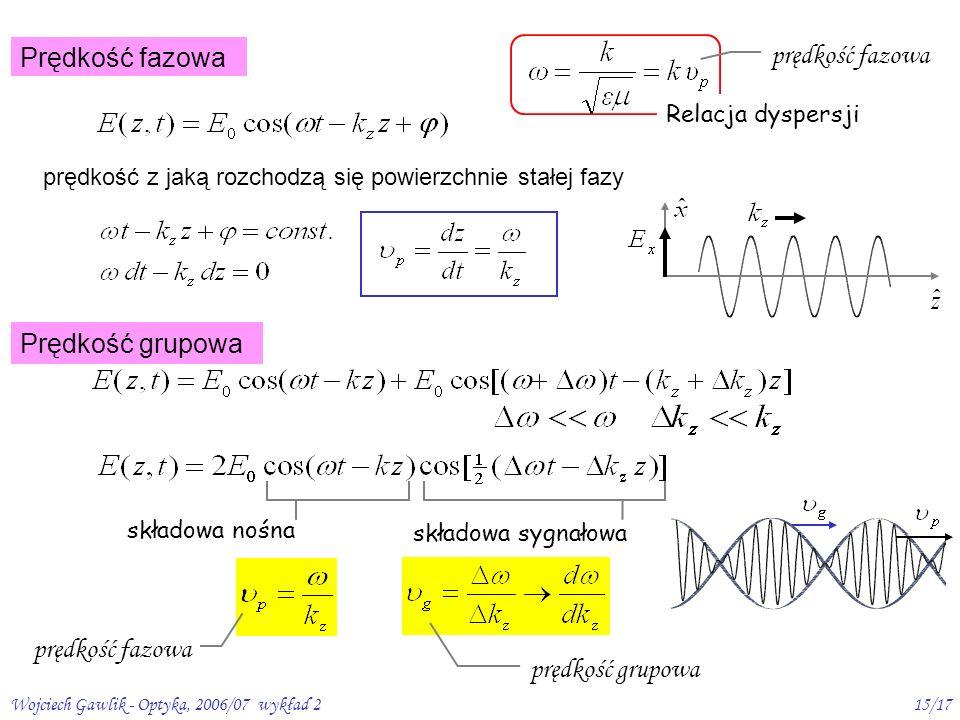 Prędkość fazowa prędkość fazowa Prędkość grupowa prędkość fazowa