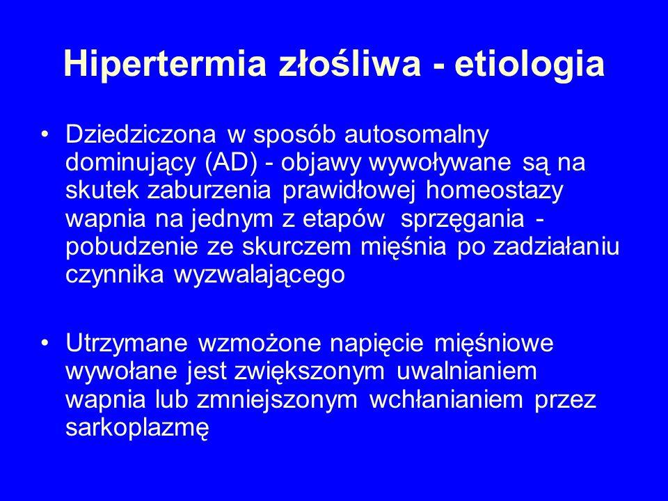 Hipertermia złośliwa - etiologia